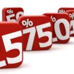 quản lý khuyến mại bằng phần mềm bán hàng